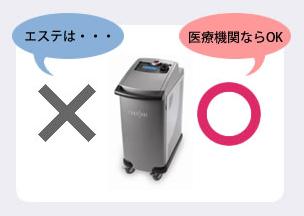 エステ×医療機関○